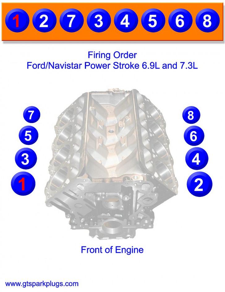 Permalink to Firing Order Ford 6.0 Powerstroke