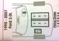 Solved: 92 Ford Ranger 3.0 V6 'vin# U In 8Th Position