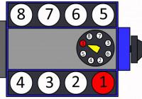 Solved: What Is The Firing Order 93 Ford Explorer V6 4.0 – Fixya