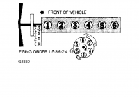 What Is The Firing Order For A 1992 Ford F150 With A 4.9