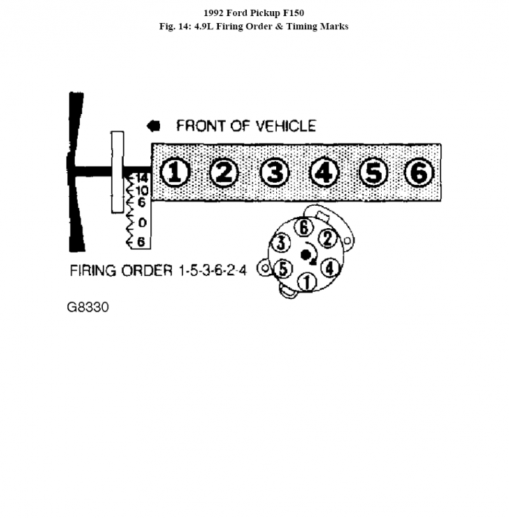 Permalink to Firing Order Ford F150 4.9